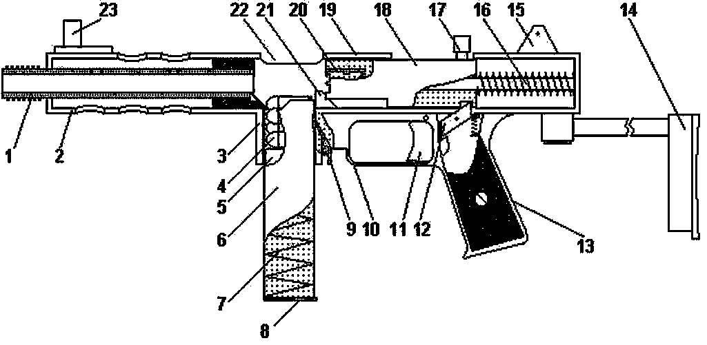 ЛКИ| Пистолеты-пулеметы